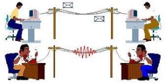 Senkron ve Asenkron İletişim