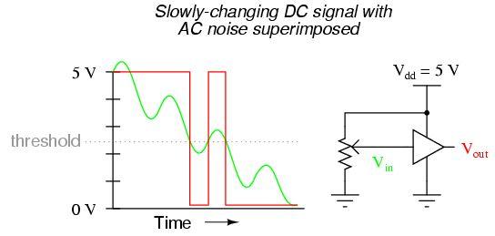 AC-DC logic gate sinyali