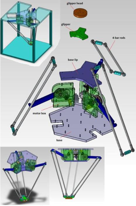 Paralel Robot Patlatılmış Hali