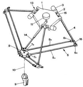Paralel Robot Kinematiği