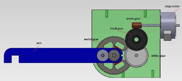 Paralel Robot Step Motor Tahrik