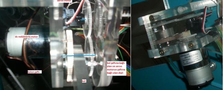 Paralel Robot Kol Mekanizması