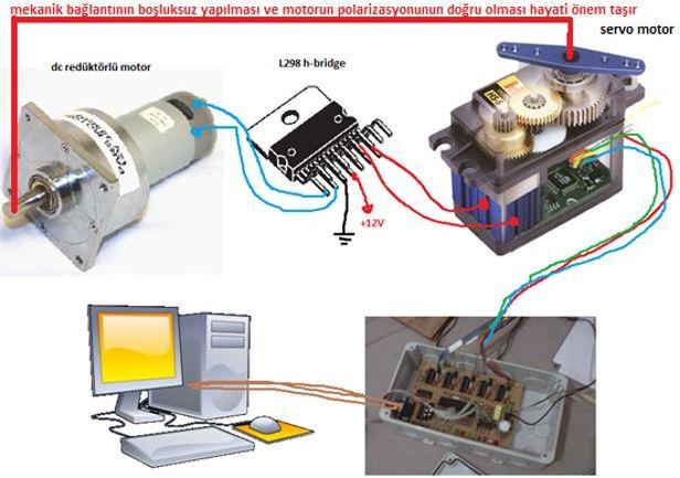 Paralel Robot Redüktörlü Motor Kullanımı