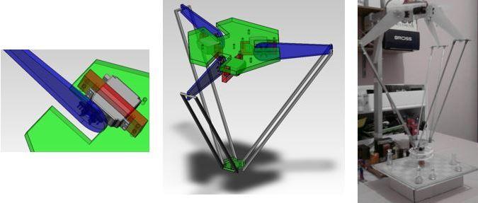 Paralel Robot servo Motor