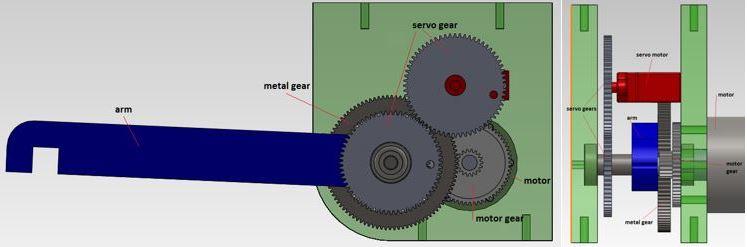 Paralel Robot Kol Mekanizması Tasarımı