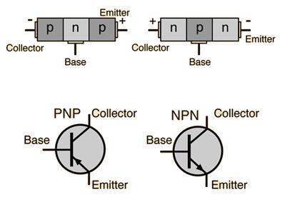 Transistor Yapısı