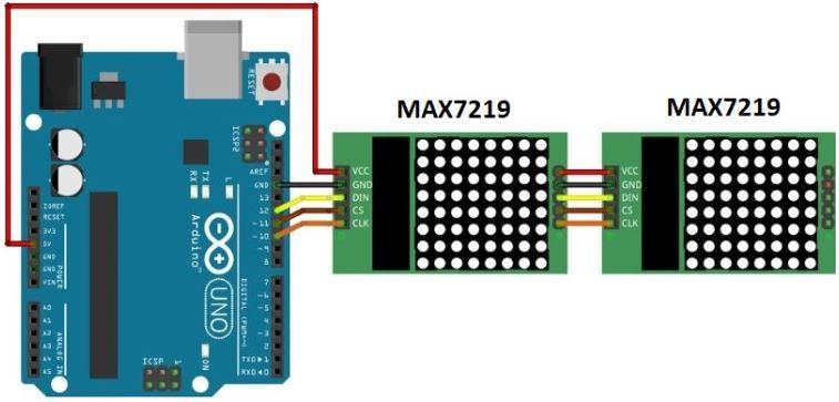 Arduino Matrix MAX7219 Bağlantısı