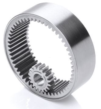 İç Dişli Çarklar (Internal Gears)