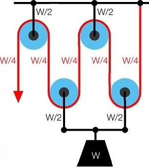 Palanga Mekanizması