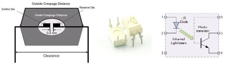 Optokuplör (optocoupler)