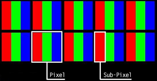 Pixel ve SubPixel