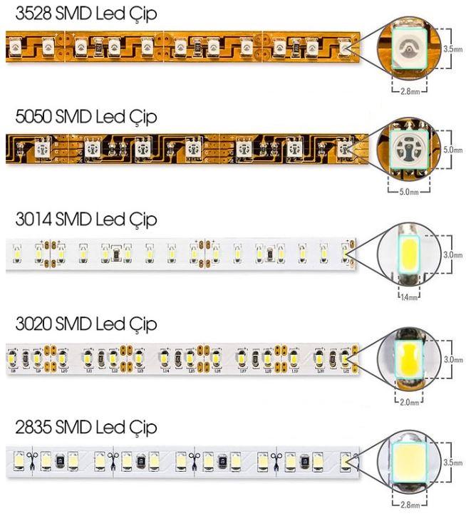 Şerit LED Çeşitleri