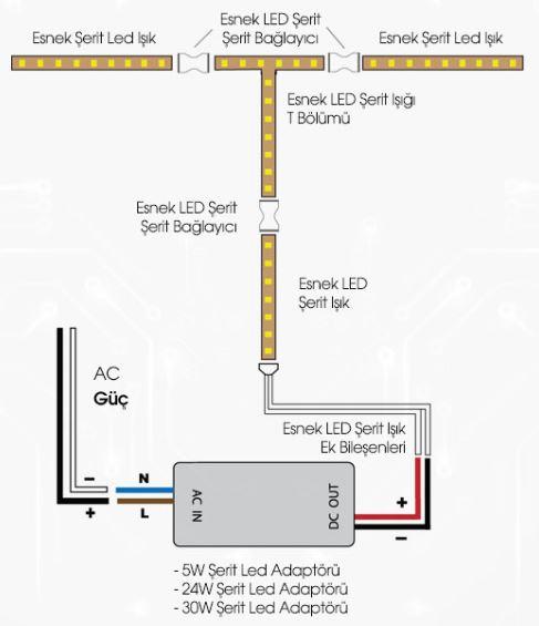 Şerit LED Bağlantısı