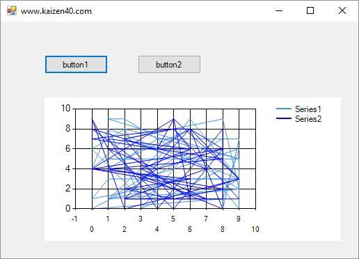 C# Chart Element Form
