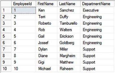 SQL Tablo Örneği