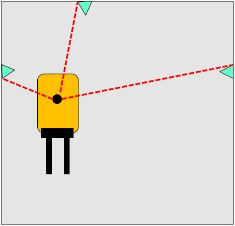 AGV Navigasyon - Lazer Üçgenleme
