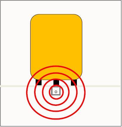 AGV Navigasyon - Manyetik Kablo