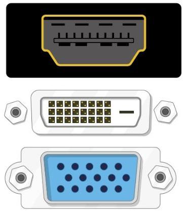 Raspberry Pi Ekran Bağlantısı
