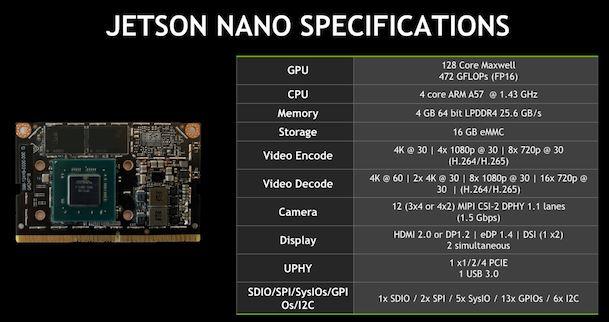 Nvidia Jetson Nano Spec