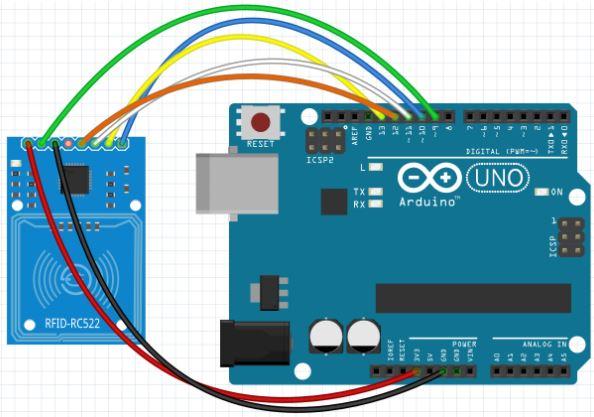 Arduino RFID RC522 Bağlantısı