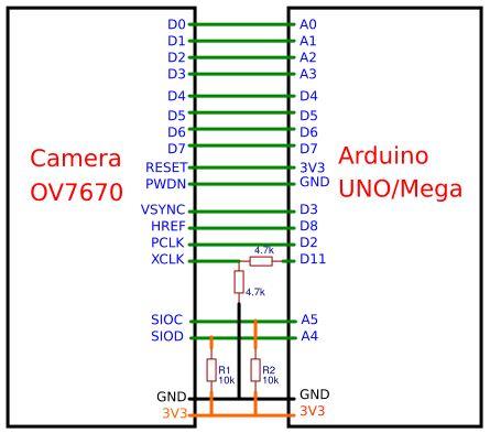 Arduino Kamera Modulü Bağlantı Şeması