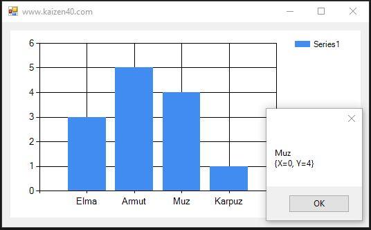 C# Chart Click Event X label