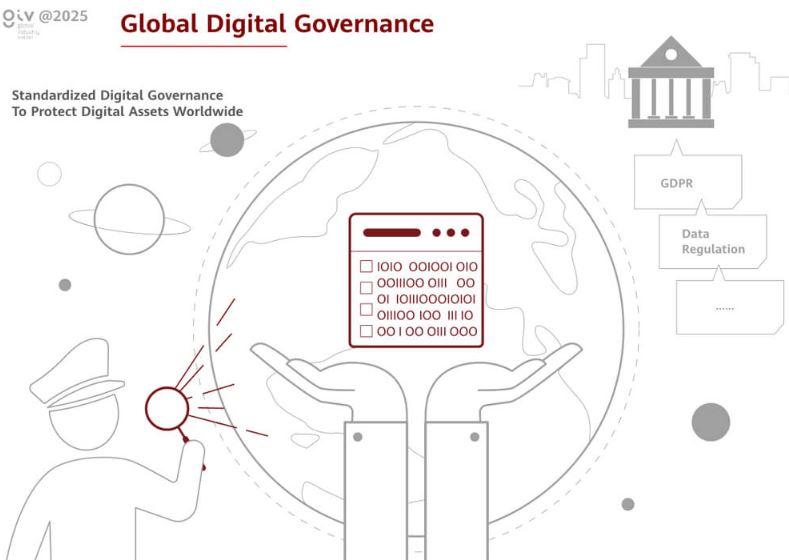 Global Dijital Yönetişim