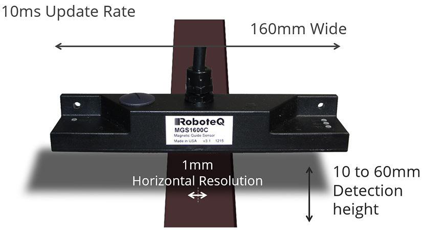 Roboteq mgs1600gy magnet sensor ölçüleri