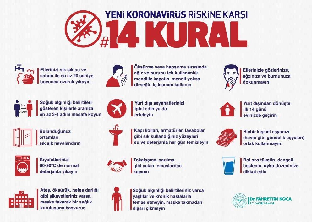 Coronavirüs 14 Korunma Kuralı
