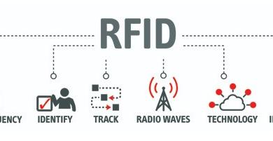 RFID Nedir