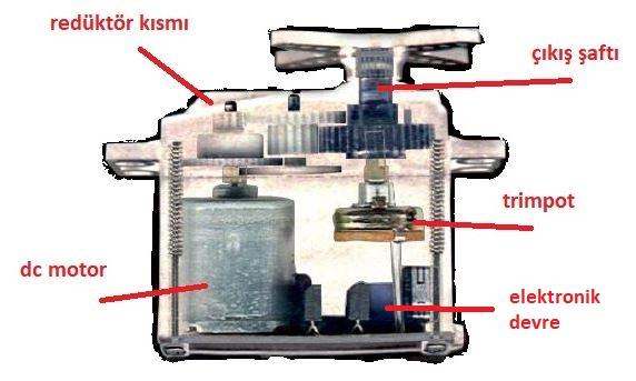 Servo Motor İç Yapısı