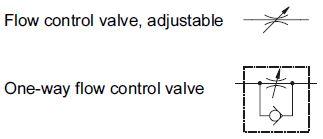 Akış Kontrol Valfi