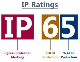 IP Koruma Sınıfı