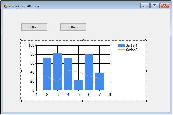 C# Chart Element