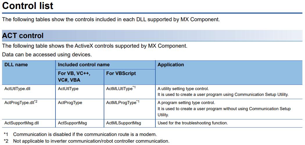 MX Component ACT Açıklama